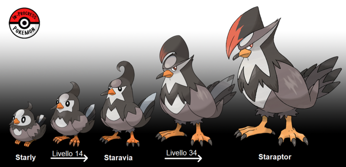 Starly evo.png