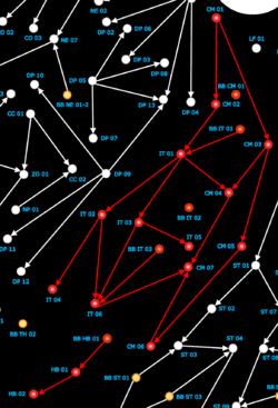 Communication Map - Detailed.png