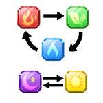 ElementsABOW.jpg