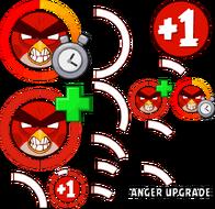 MENU UPGRADES F2P UPGRADE ANGER