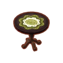 Int gar07 table cmps.png