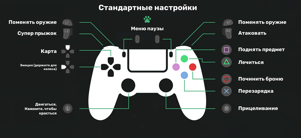 PS4 Controls RU.png