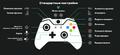 Xbox Control RU.png