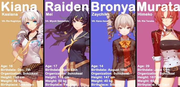 HI3 Main Characters.png