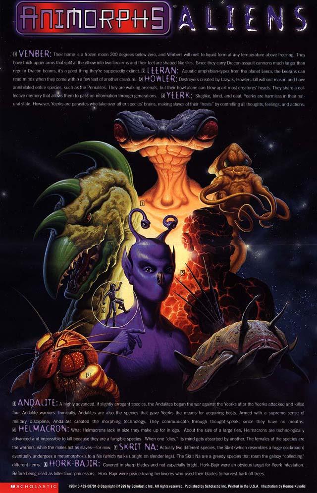 List of alien species