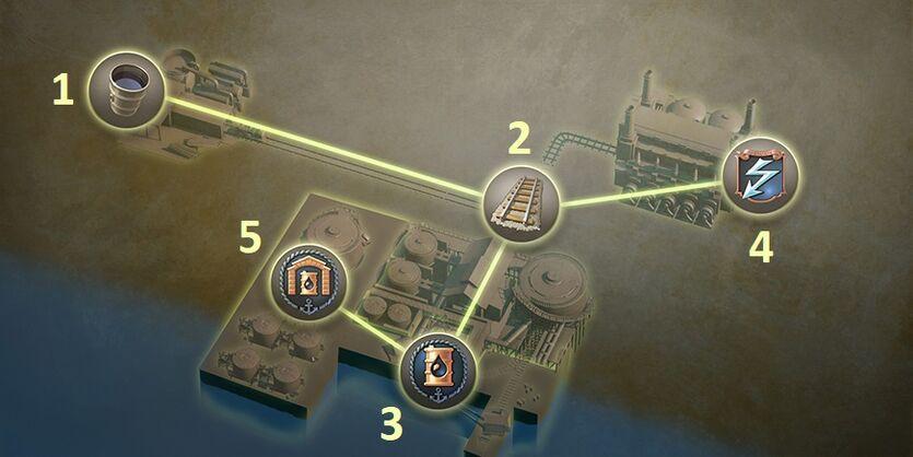 Ein Schema, wie Öl an ein Kraftwerk geliefert wird