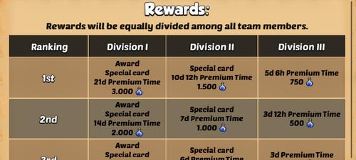 WorldCup Rewards.png
