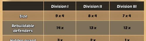WorldCup Divisions.jpg