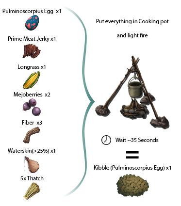 Ark Veggie Cake Recipe