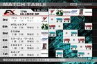 Website image Armored Core Formula Front PS2 Image 2