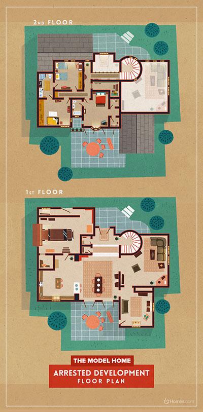 Model Home Arrested Development Wiki Fandom
