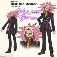 Anime Concept Dist 2