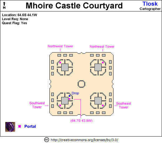 Castle of Lord Mhoire Quest