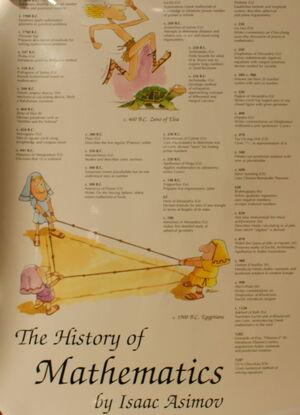 A history of mathematics chart.jpg