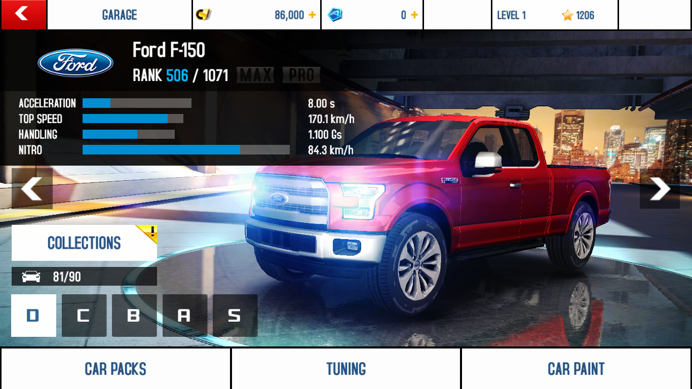 Ford F-150 (stats)