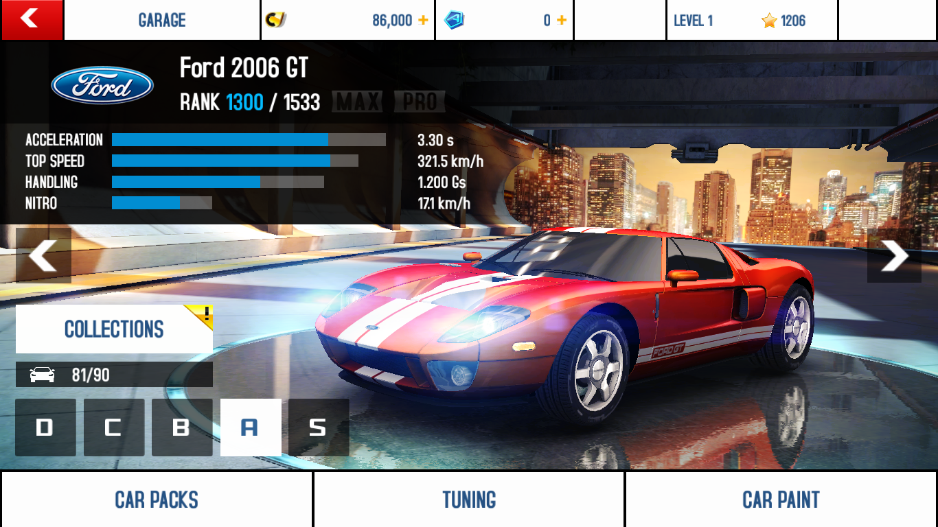 Ford GT (stats)