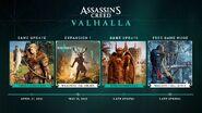 AC Valhalla Roadmap 3