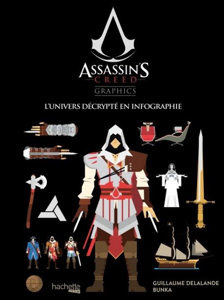 Assassin's Creed: Graphics — L'univers décrypté en infographie