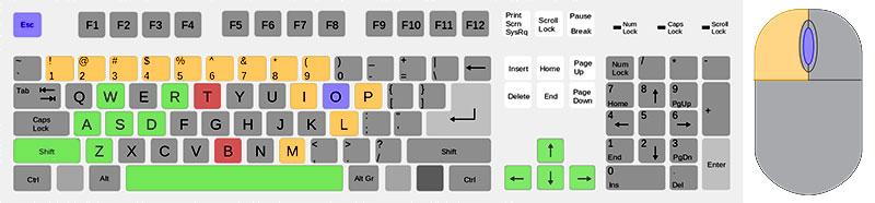 Keyboard basic.jpg