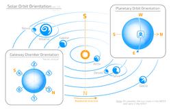 Planetary Navigation Atlas.png