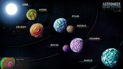 Astroneer System Map.jpg