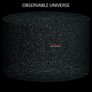 Situation Univers observable