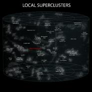Situation Superamas Local