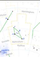 Reticulum constellation map
