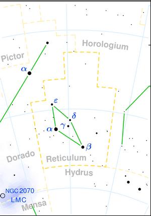 Reticulum constellation map.png