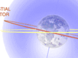 Небесний екватор