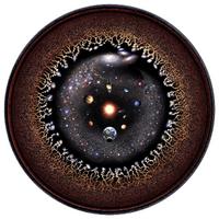 Observable universe logarithmic illustration.png