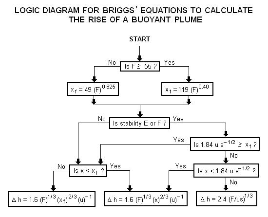BriggsLogic.png