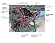 Test jet engine