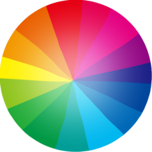 Simplified Color Wheel.png