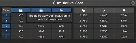 Tutorial cumulative cost.jpg