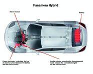 Panamera Hybrid Schematics 1