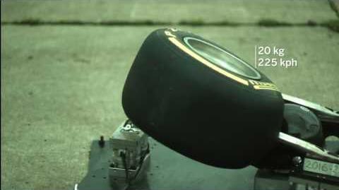 Test FIA dispositivo Halo