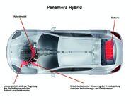 Panamera Hybrid Schematics 2