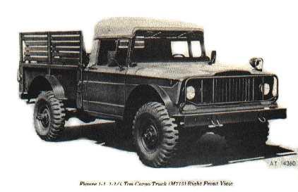 Jeep Kaiser M-715