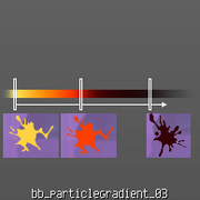Particle gradient explanation.png