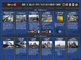 Axis & Allies 1914 Research & Development