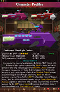 Character Profiles- Punishment Class Light Cruiser