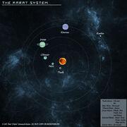 TheKaratSystem copy.jpg