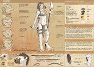 Savani-charactersheet2