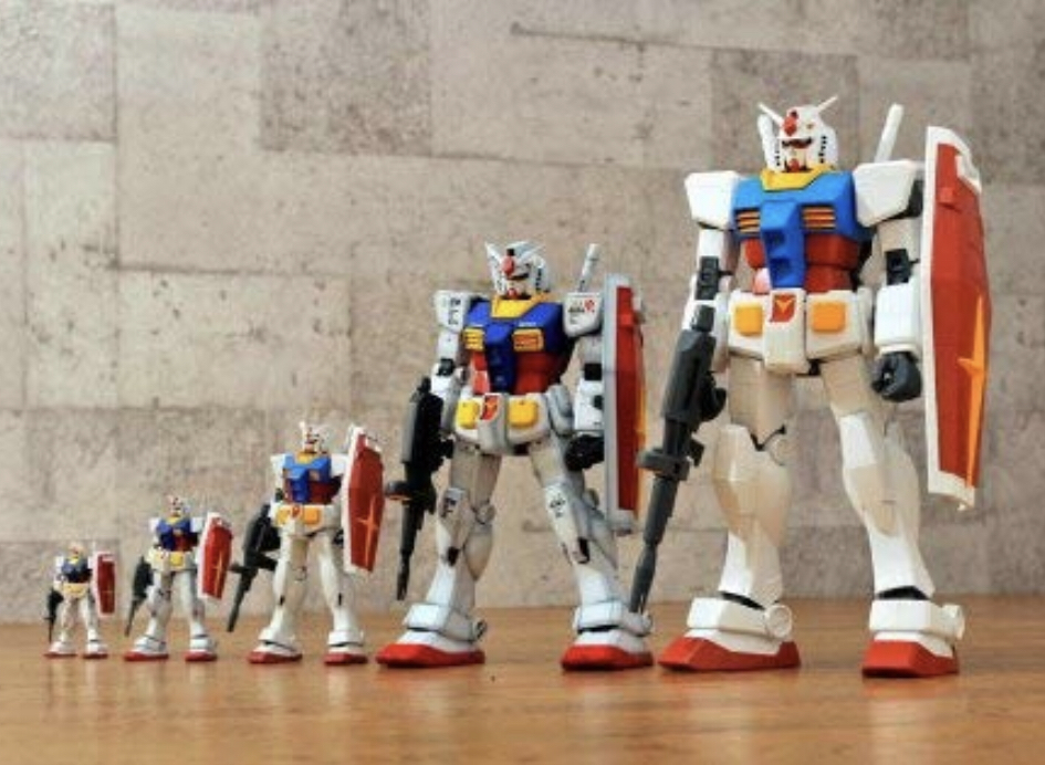 RX-78 Sizes.