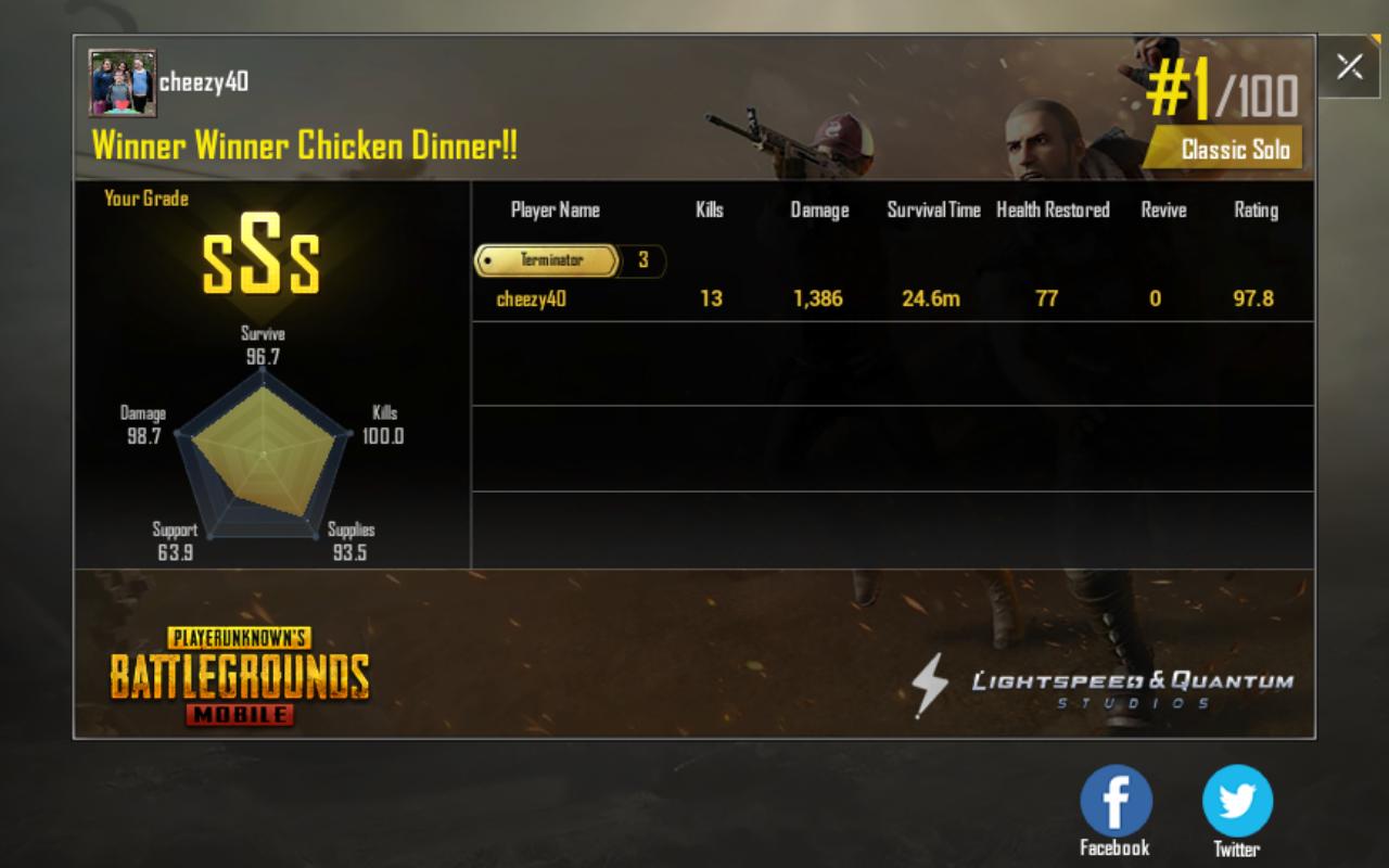 Solo win