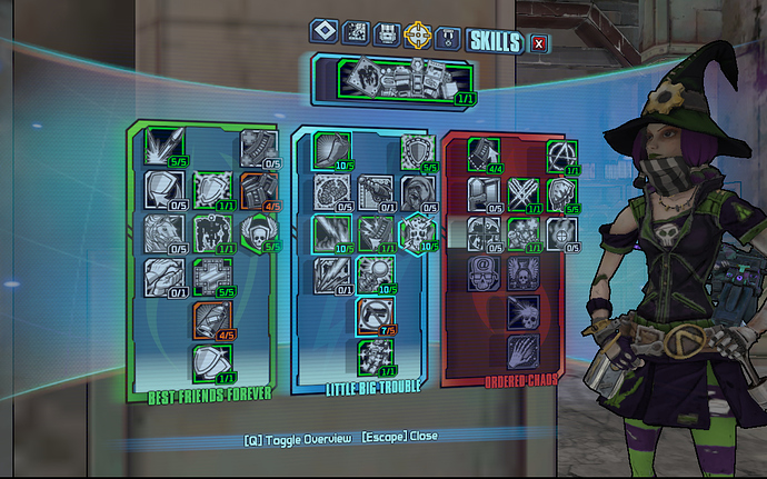 Whats the best gaige build and how do I make it | FANDOM