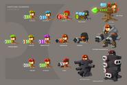Official BTD6 Dartling Gunner Concept Art