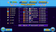 Typical-day3-leaderboards