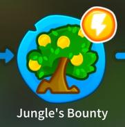 Jungle's Bounty Icon